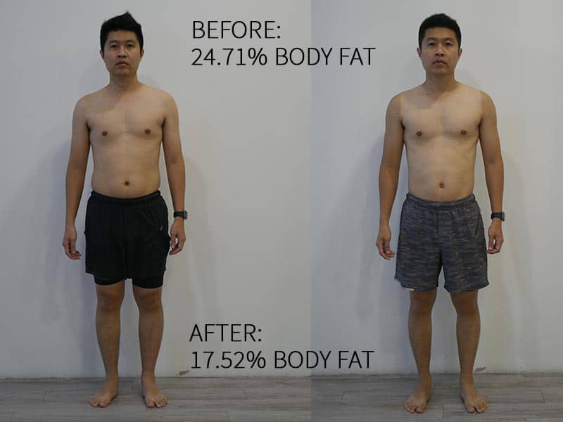 Genesis Gym Fitness Transformations – Sim Chee Kien